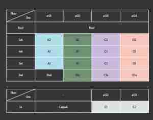 Seraya-Residences-singapore-diagrammatic-chart
