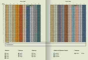 midtown-modern-singapore-diagrammatic-chart