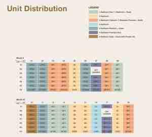 pasir-ris-8-unit-distribution