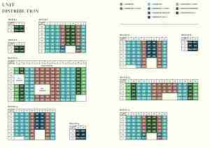 the-reef-at-kings-dock-digrammatic-chart