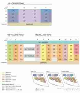 an-holland-singapore-diagrammatic-chart